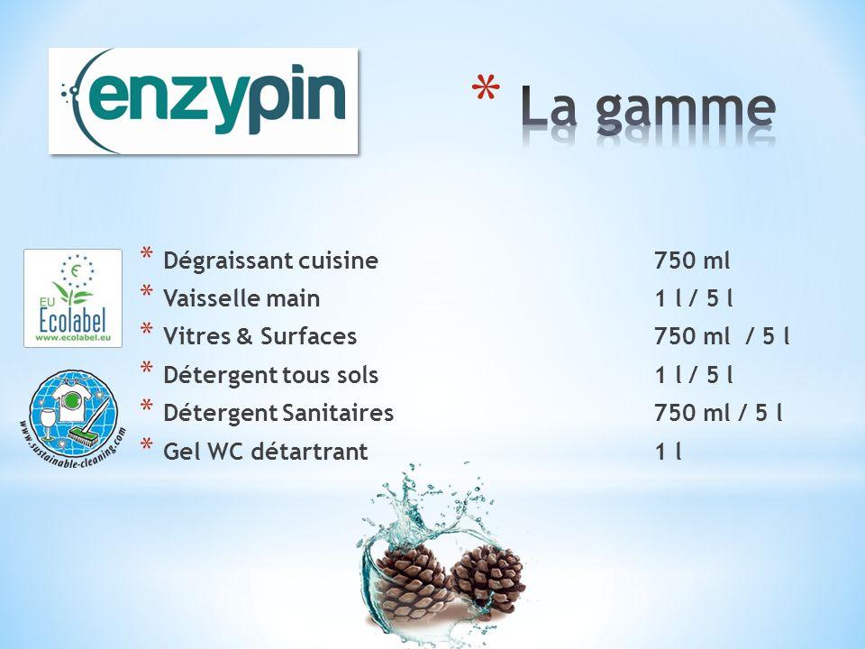 La gamme Dégraissant cuisine 750 ml Vaisselle main 1 l / 5 l