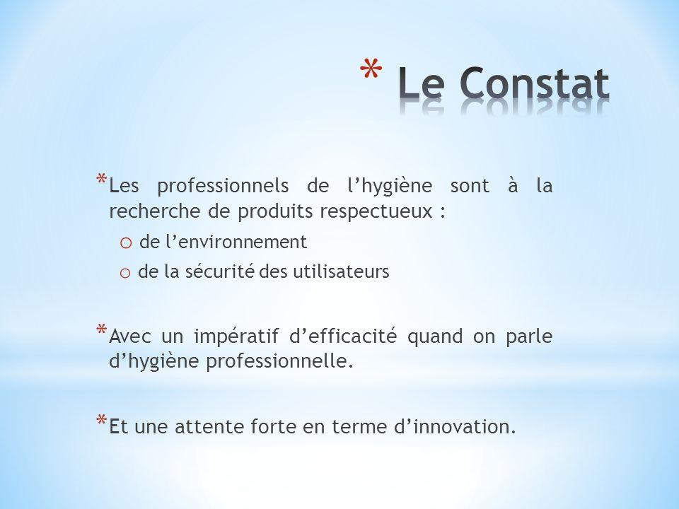 Le Constat Les professionnels de l'hygiène sont à la recherche de produits respectueux : de l'environnement.