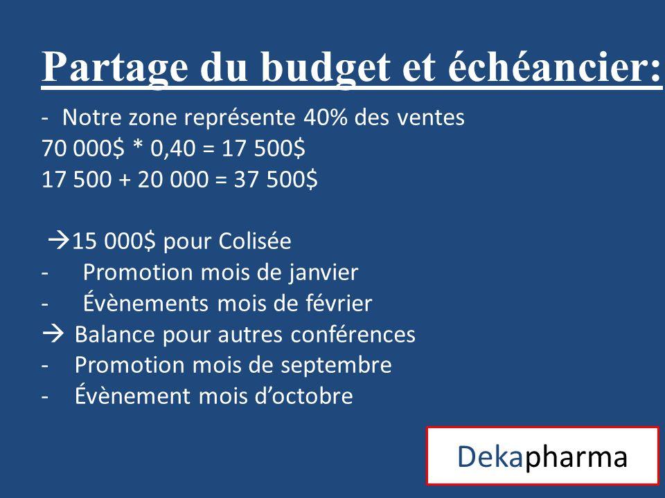 Partage du budget et échéancier: