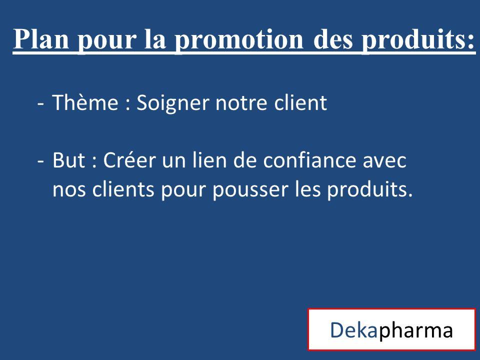 Plan pour la promotion des produits: