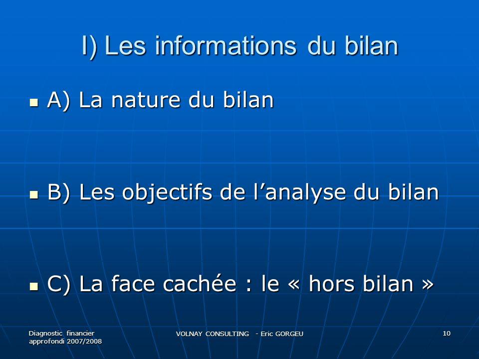 I) Les informations du bilan