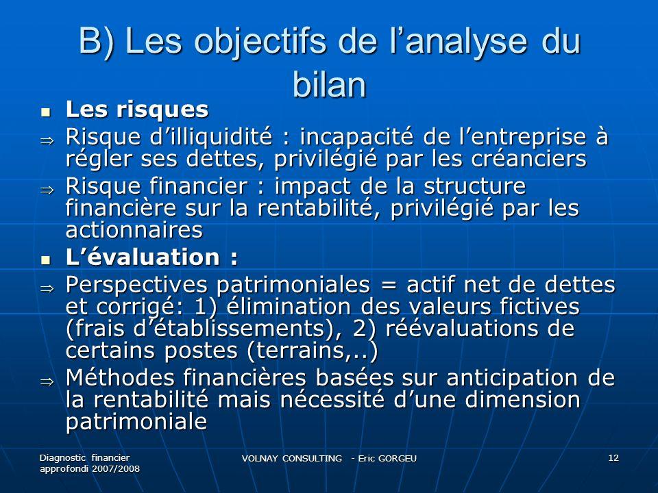 B) Les objectifs de l'analyse du bilan