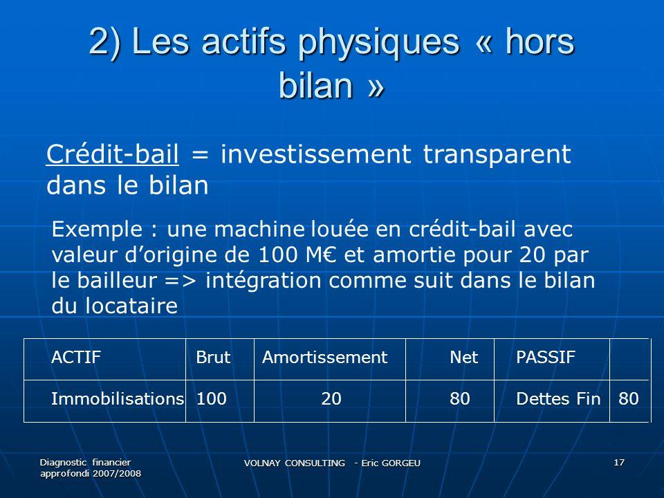 2) Les actifs physiques « hors bilan »