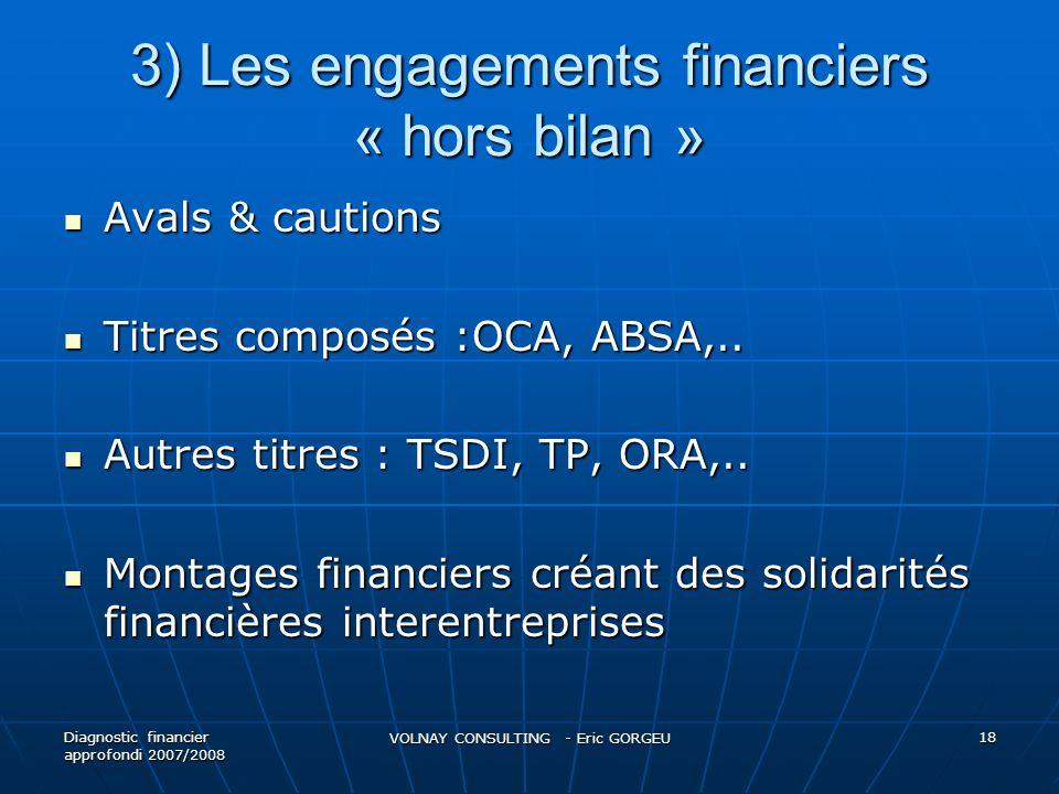 3) Les engagements financiers « hors bilan »
