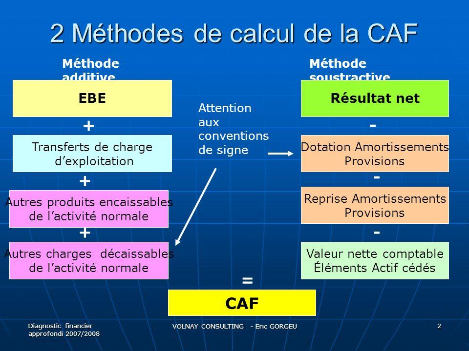 2 Méthodes de calcul de la CAF