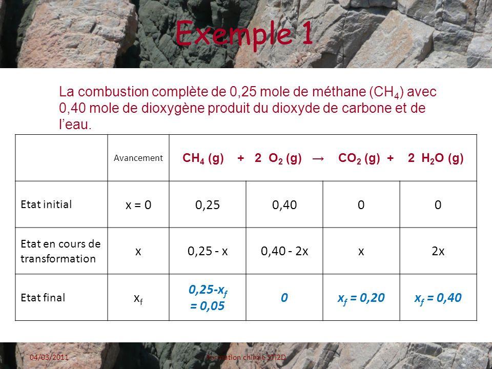 CH4 (g) + 2 O2 (g) → CO2 (g) + 2 H2O (g)