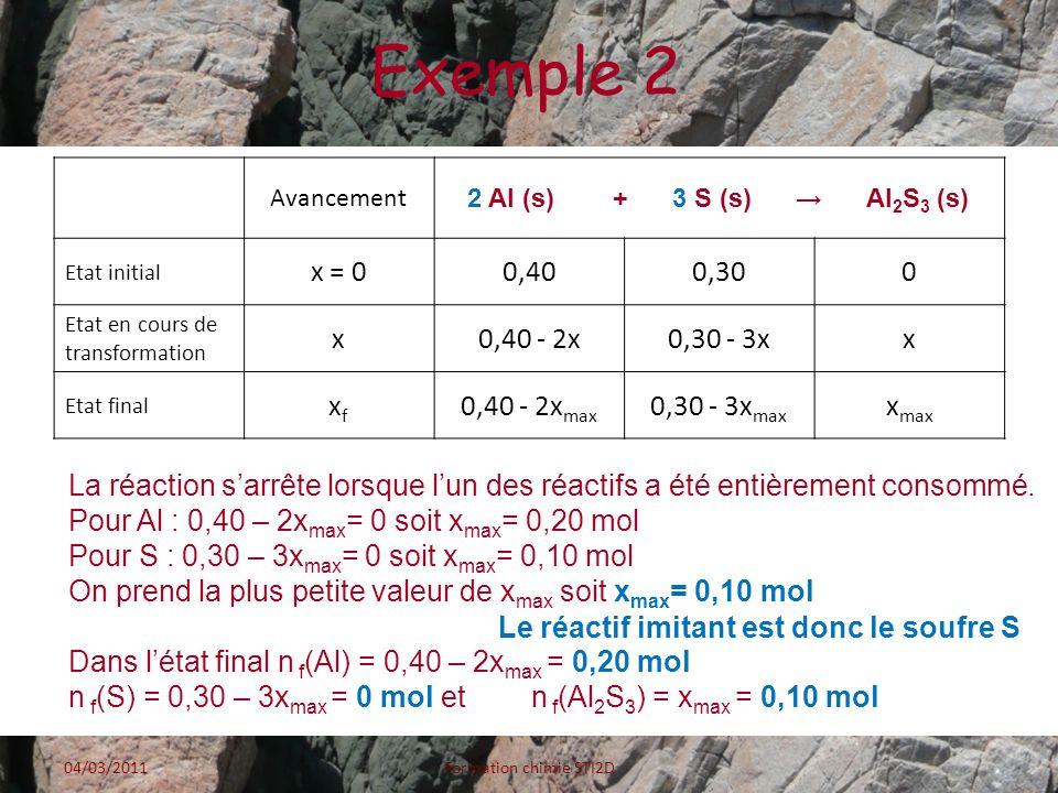 Exemple 2 x = 0 0,40 0,30 x 0,40 - 2x 0,30 - 3x xf 0,40 - 2xmax