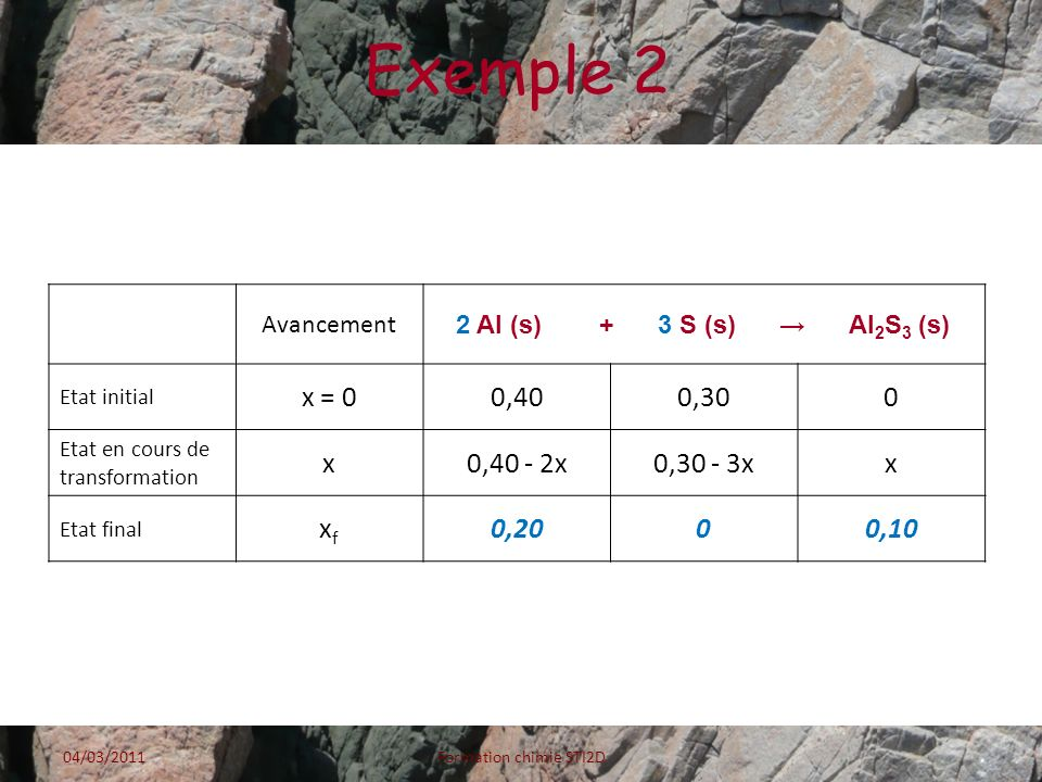 Exemple 2 Avancement. 2 Al (s) + 3 S (s) → Al2S3 (s) Etat initial. x = 0. 0,40.