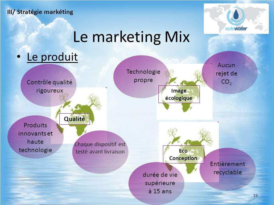 Le marketing Mix Le produit III/ Stratégie markéting