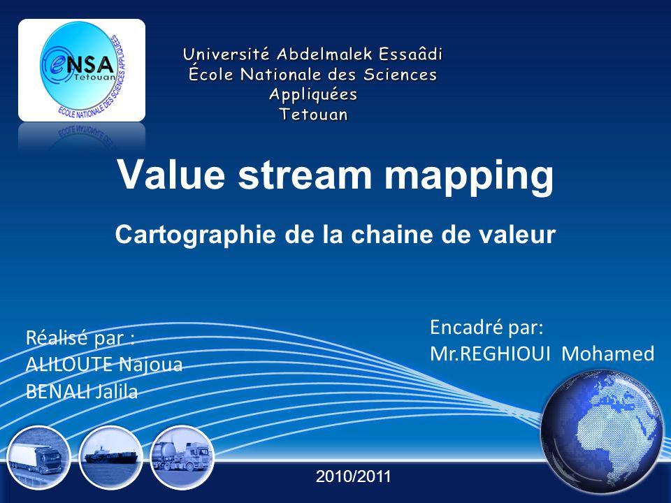 Cartographie de la chaine de valeur