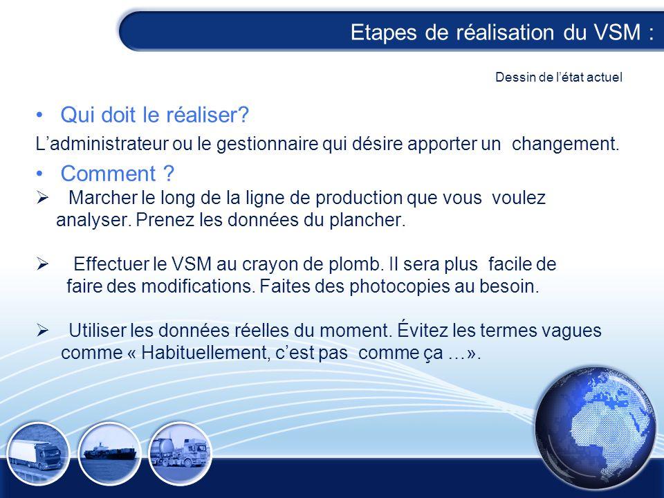 Etapes de réalisation du VSM :