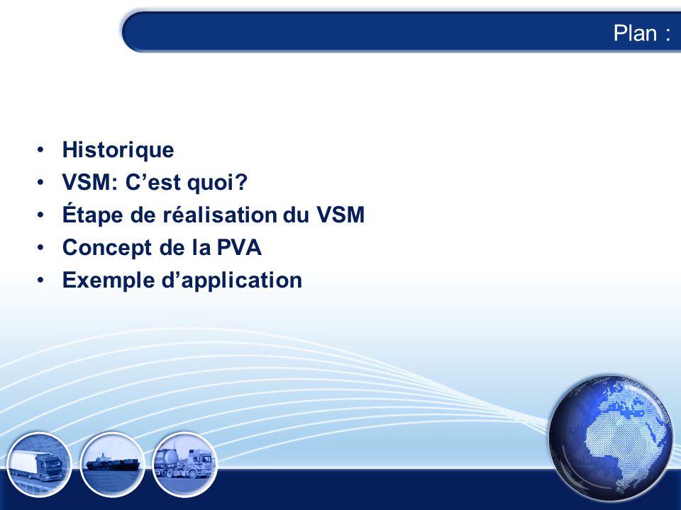 Plan : Historique. VSM: C'est quoi. Étape de réalisation du VSM.