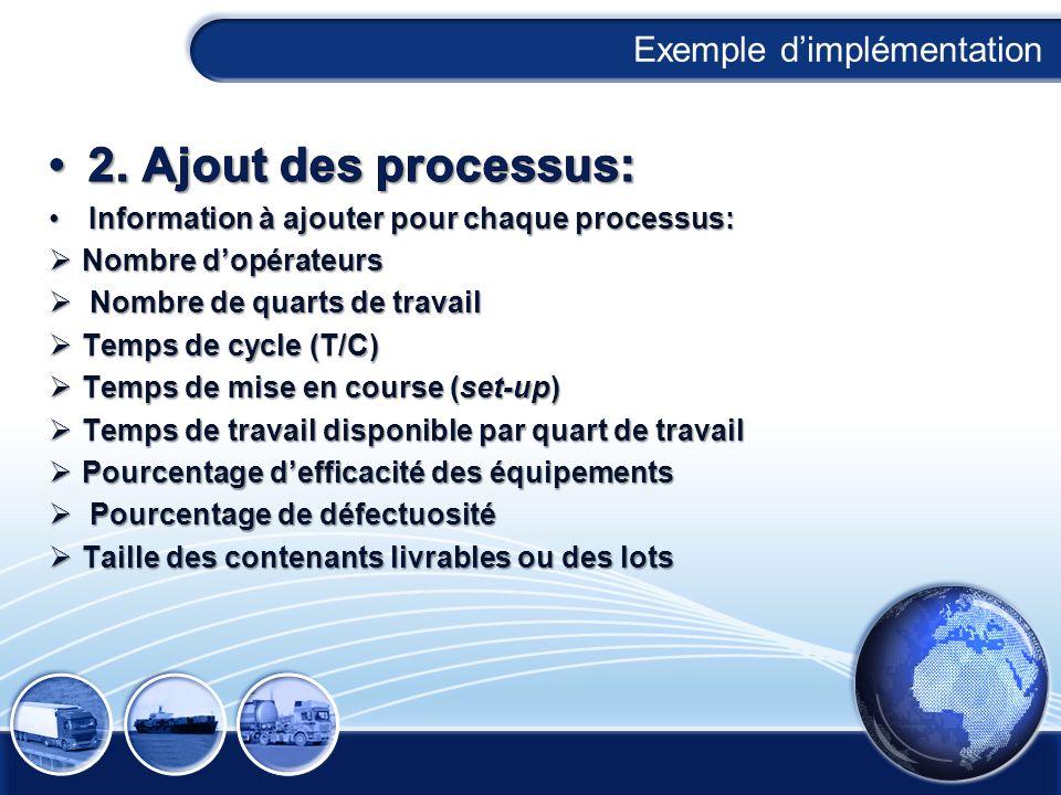 2. Ajout des processus: Exemple d'implémentation :