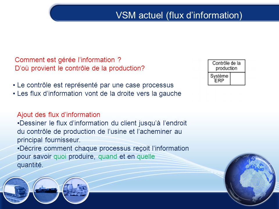 VSM actuel (flux d'information)
