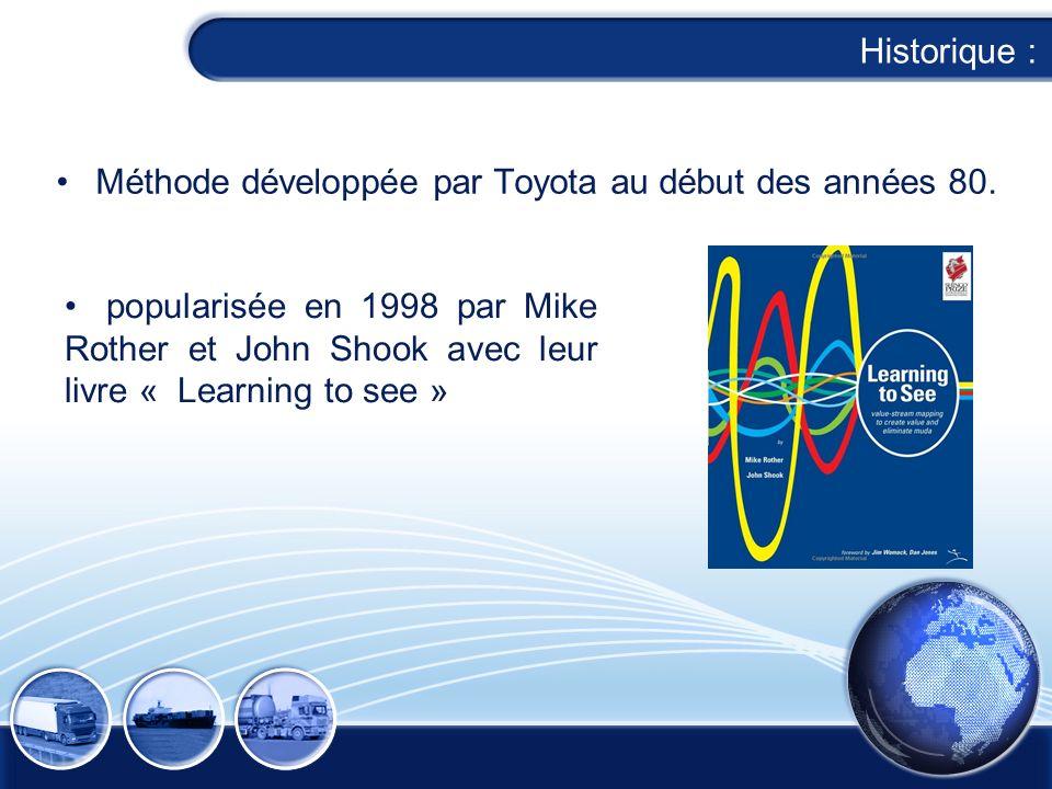 Historique : Méthode développée par Toyota au début des années 80.