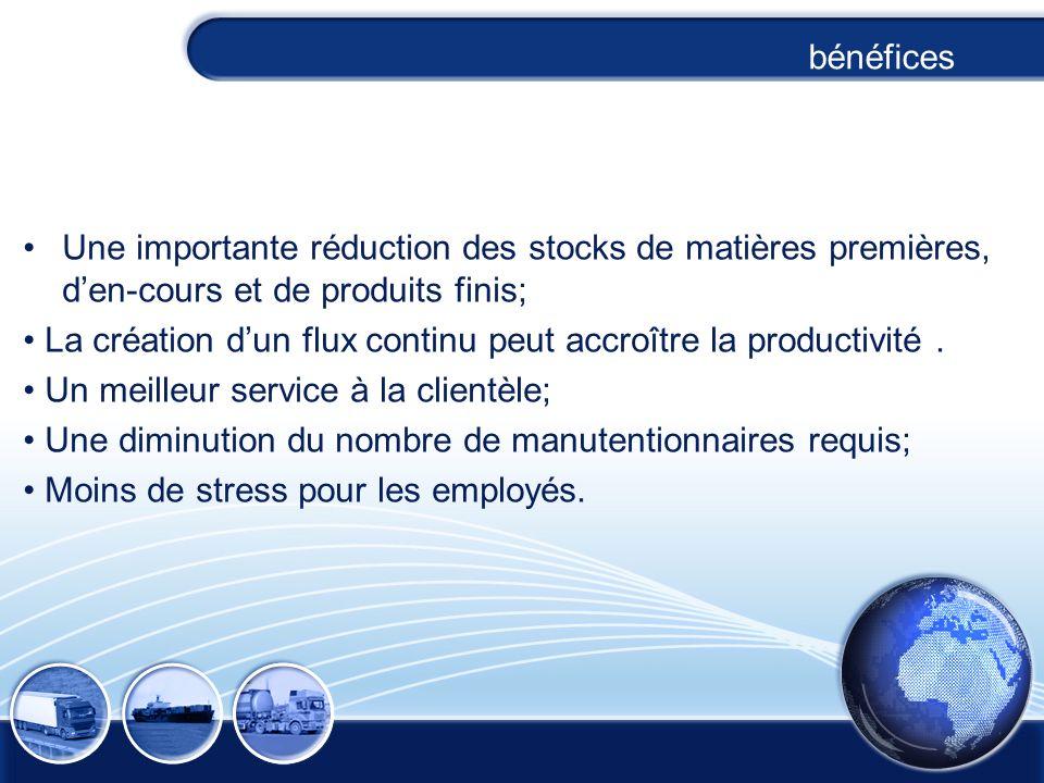 bénéfices Une importante réduction des stocks de matières premières, d'en-cours et de produits finis;