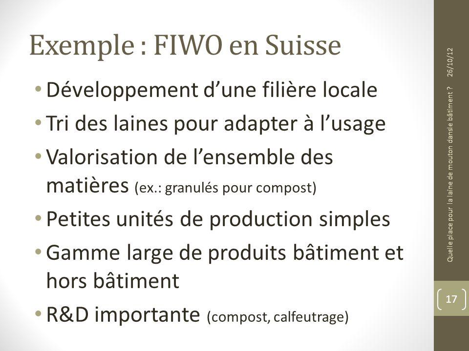 Exemple : FIWO en Suisse