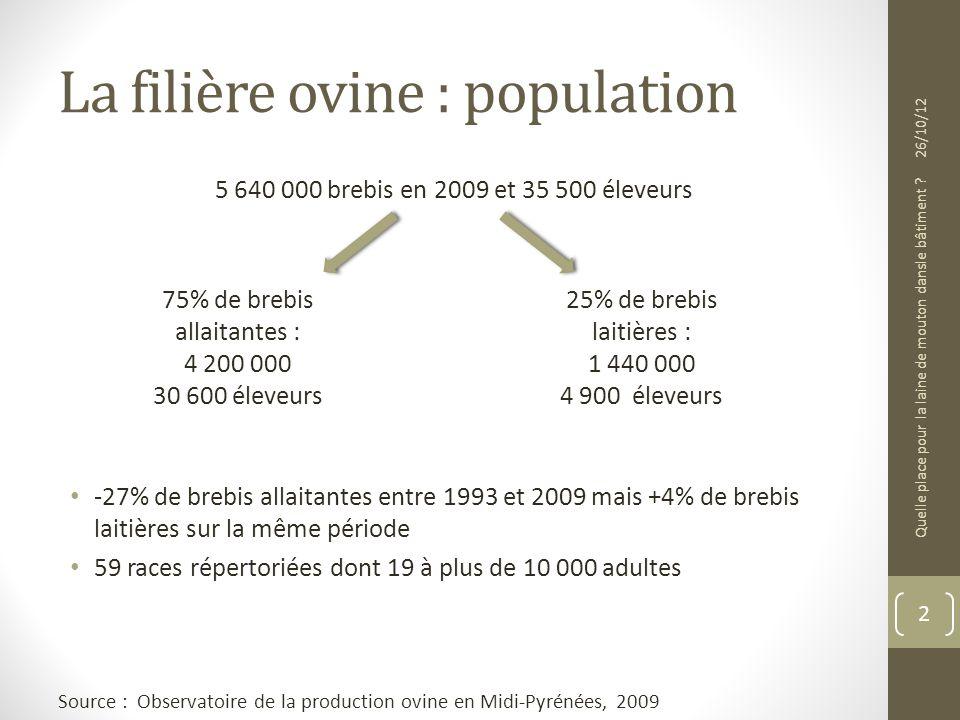 La filière ovine : population