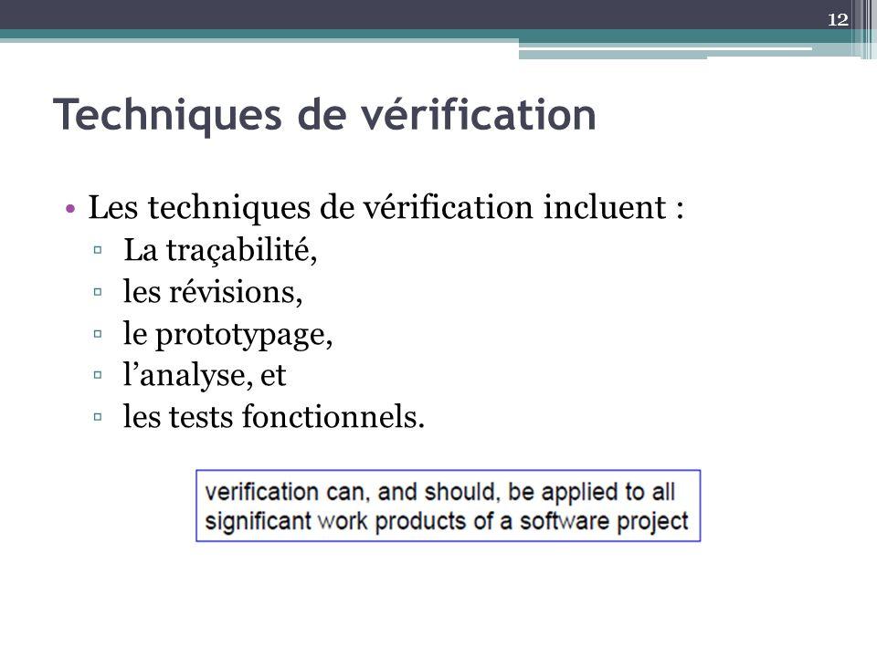 Techniques de vérification