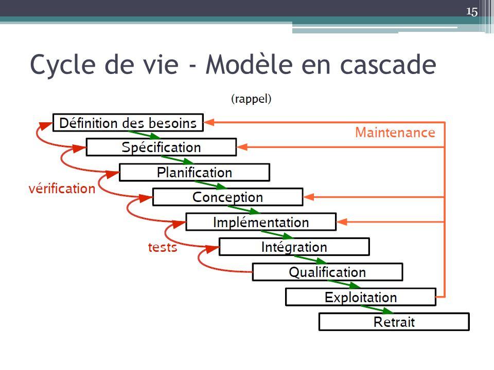 Cycle de vie - Modèle en cascade