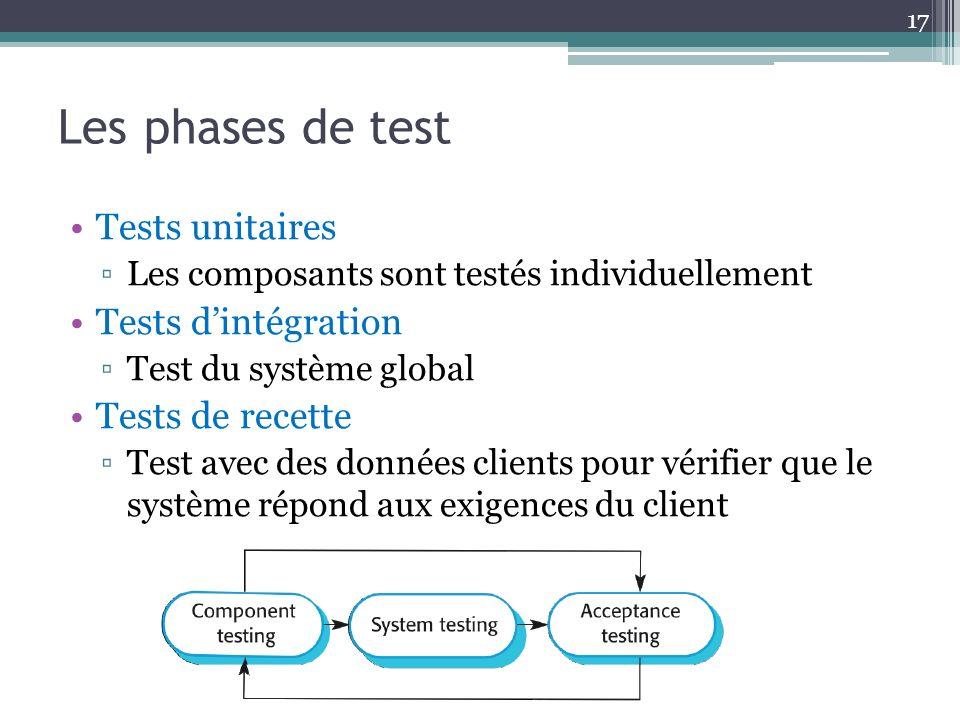 Les phases de test Tests unitaires Tests d'intégration