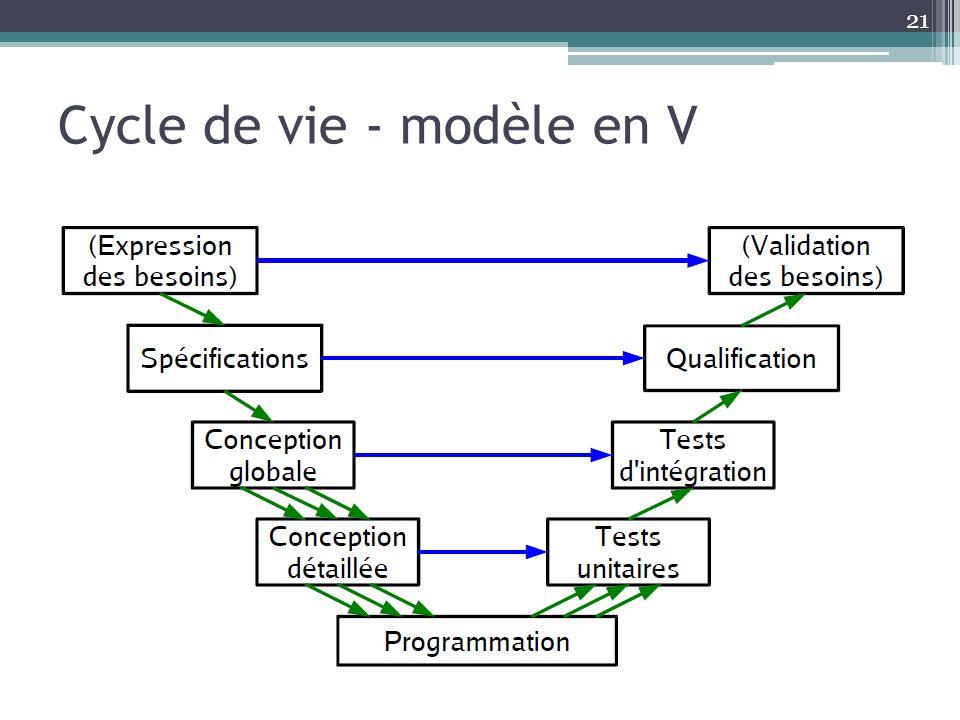 Cycle de vie - modèle en V