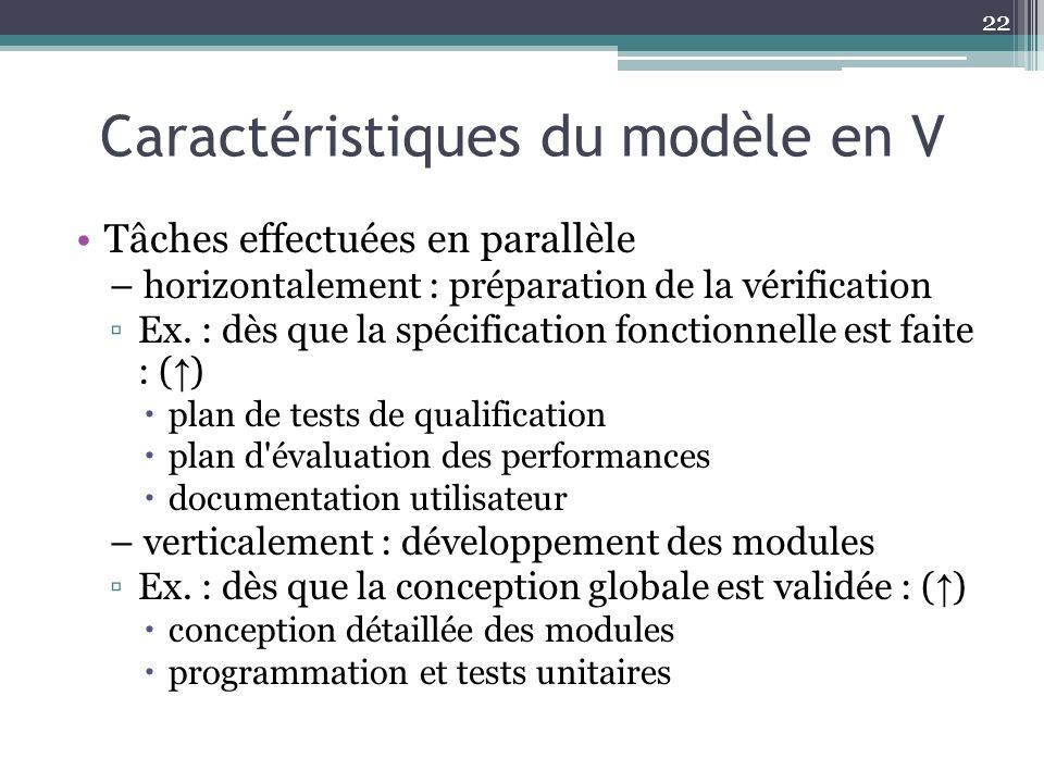 Caractéristiques du modèle en V
