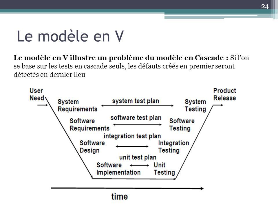 Le modèle en V