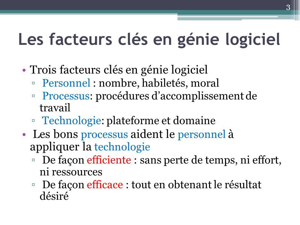 Les facteurs clés en génie logiciel