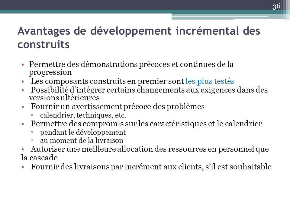 Avantages de développement incrémental des construits