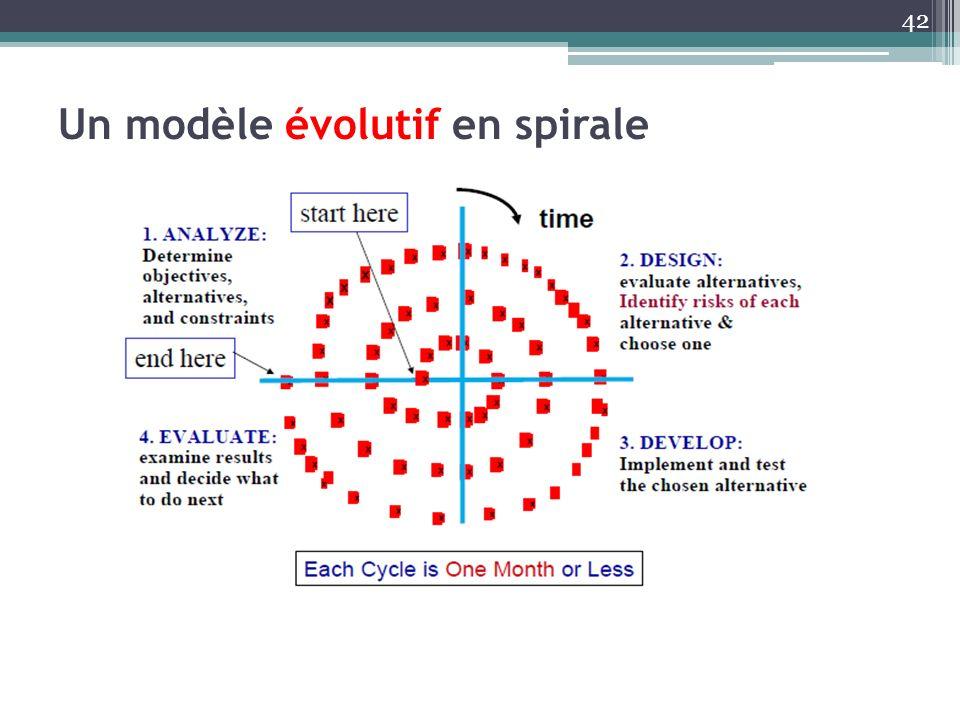 Un modèle évolutif en spirale