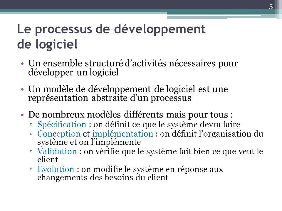 Le processus de développement de logiciel