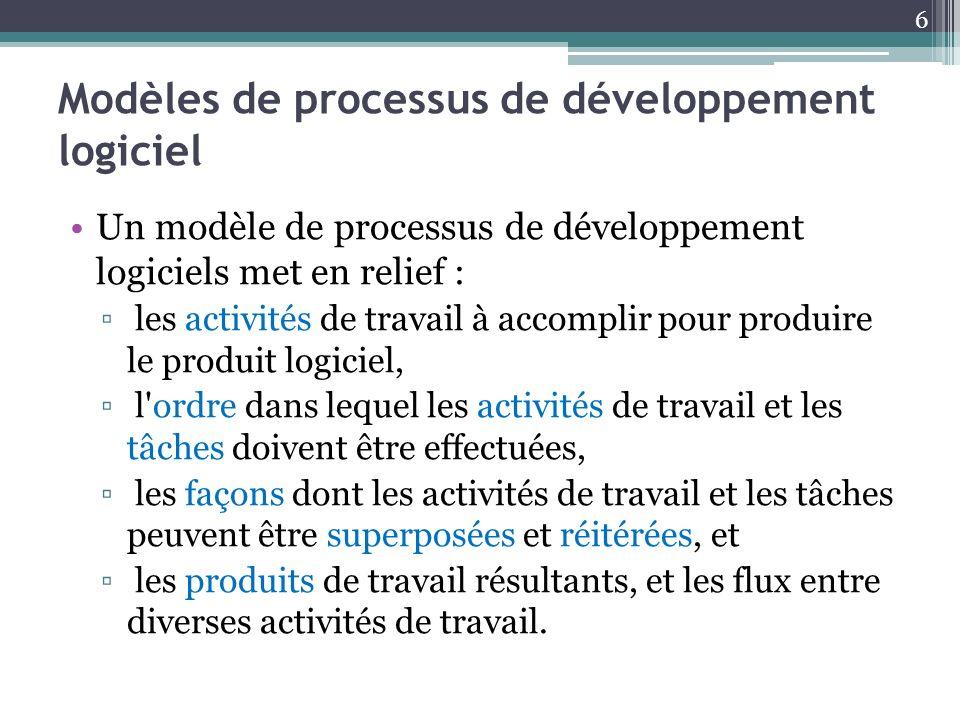 Modèles de processus de développement logiciel