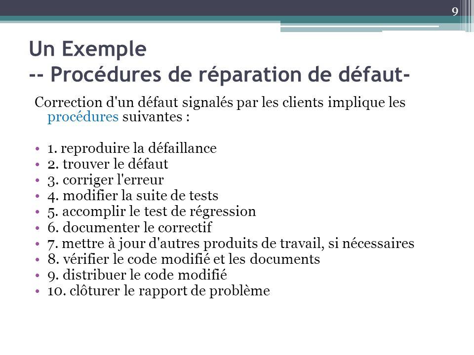 Un Exemple -- Procédures de réparation de défaut-