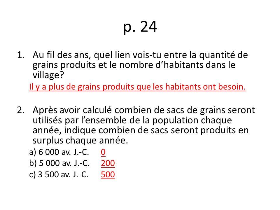 p. 24 Au fil des ans, quel lien vois-tu entre la quantité de grains produits et le nombre d'habitants dans le village