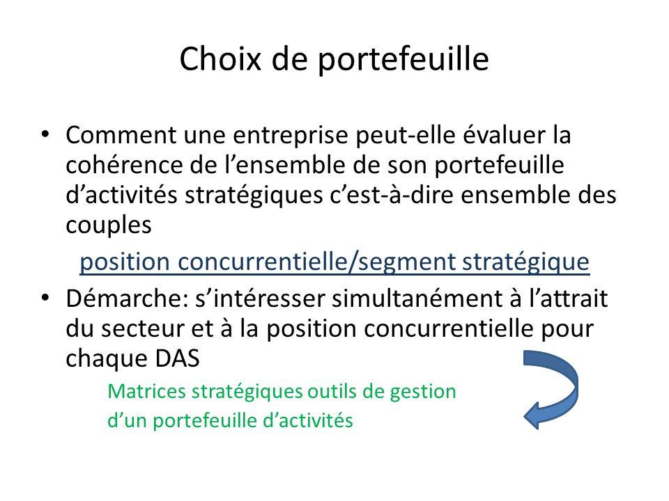 position concurrentielle/segment stratégique