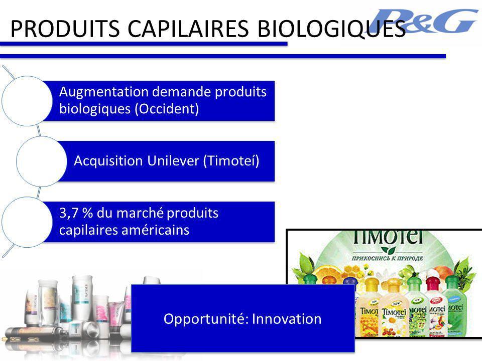 PRODUITS CAPILAIRES BIOLOGIQUES