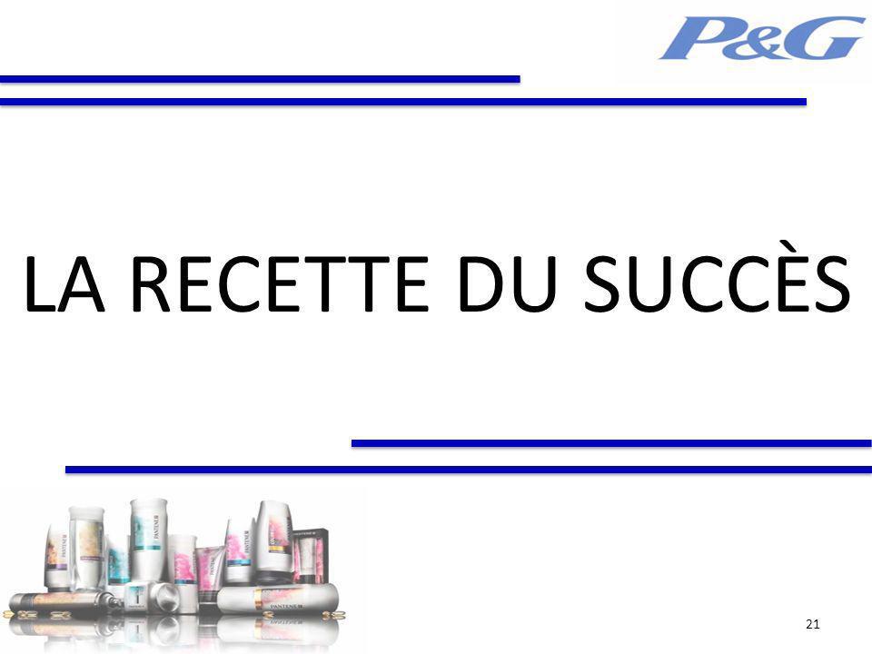 LA RECETTE DU SUCCÈS
