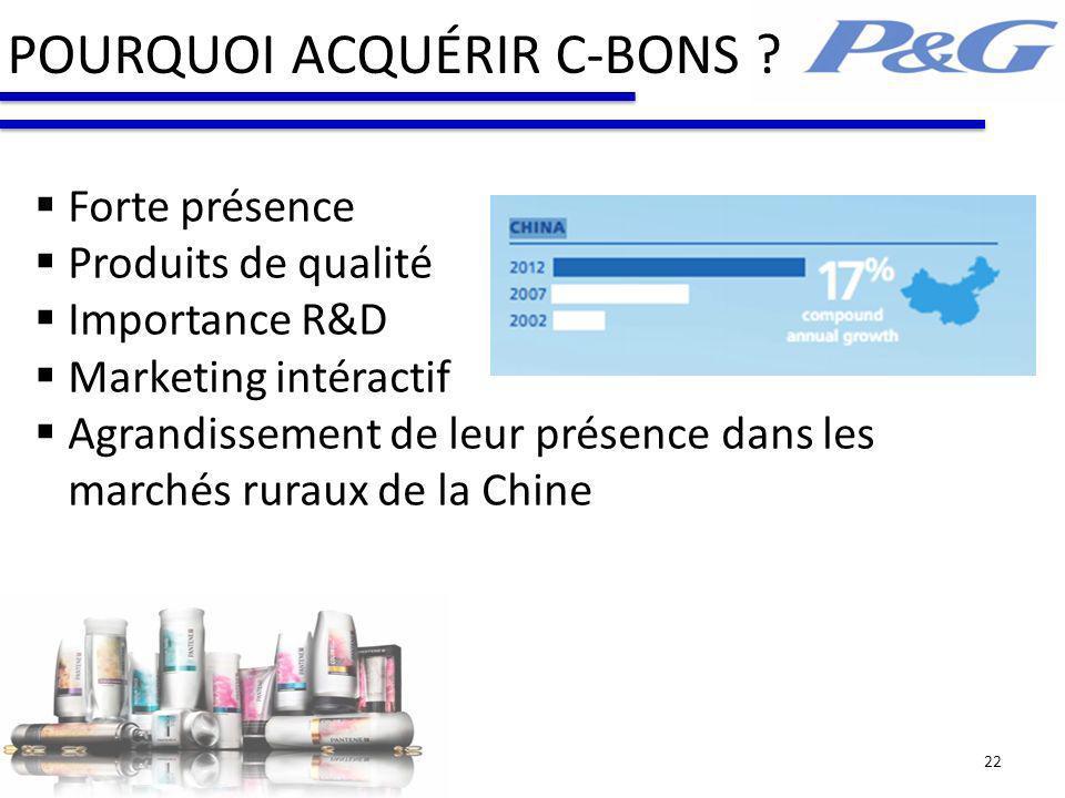 POURQUOI ACQUÉRIR C-BONS