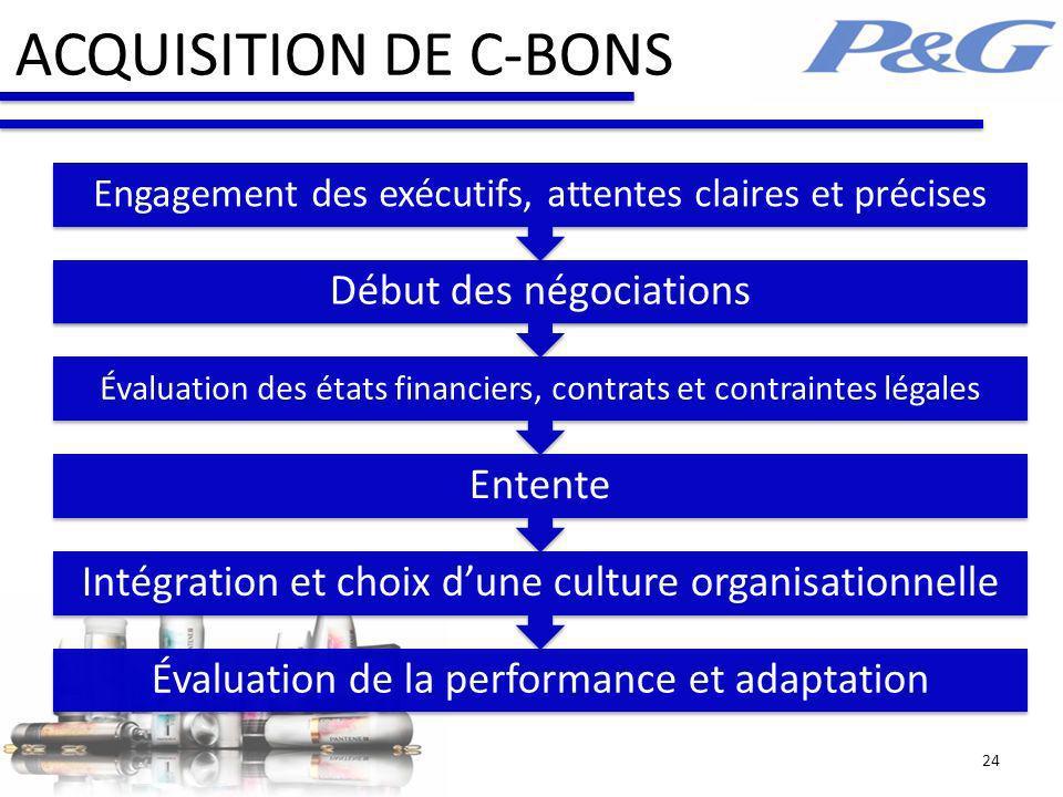ACQUISITION DE C-BONS Début des négociations Entente