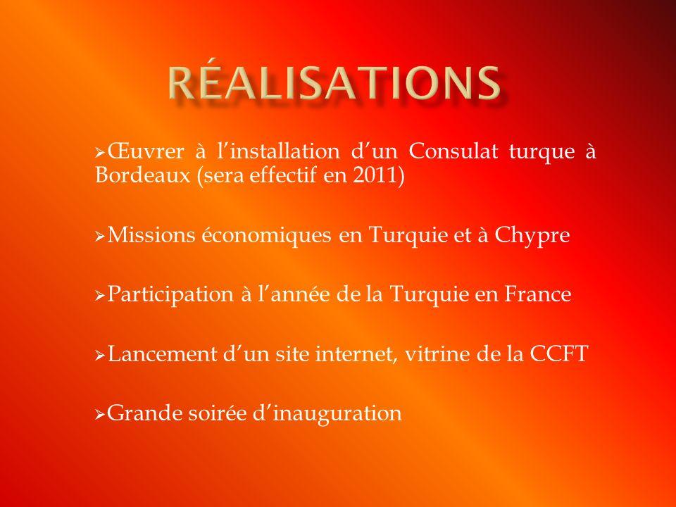Réalisations Œuvrer à l'installation d'un Consulat turque à Bordeaux (sera effectif en 2011) Missions économiques en Turquie et à Chypre.