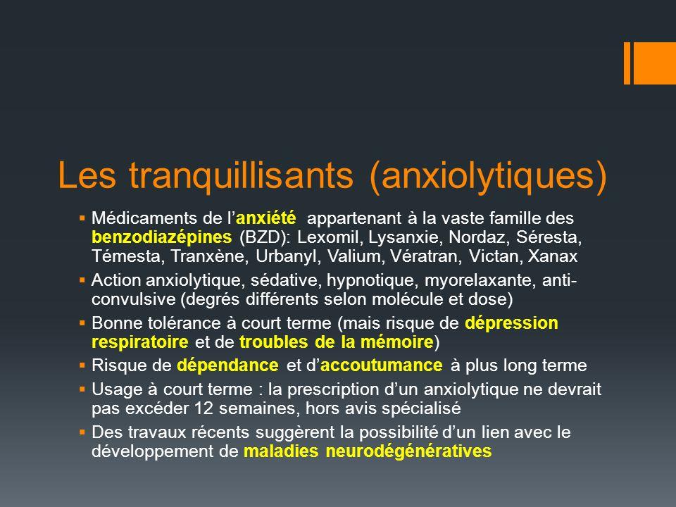 Les tranquillisants (anxiolytiques)