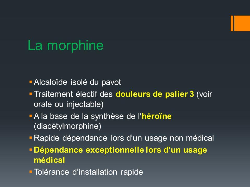 La morphine Alcaloïde isolé du pavot