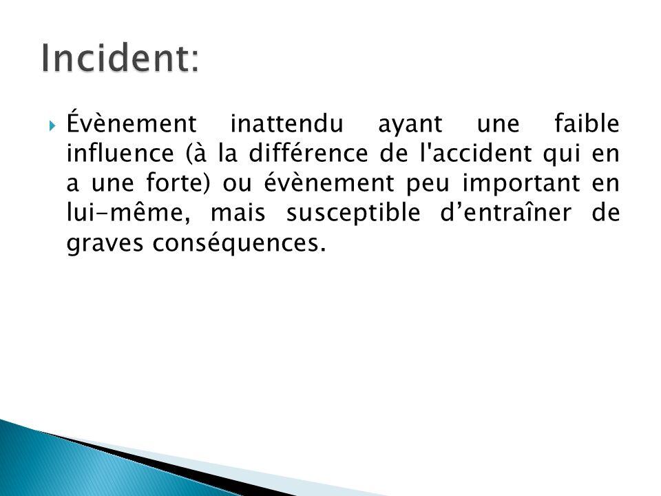 Incident: