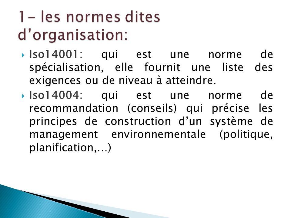 1- les normes dites d'organisation: