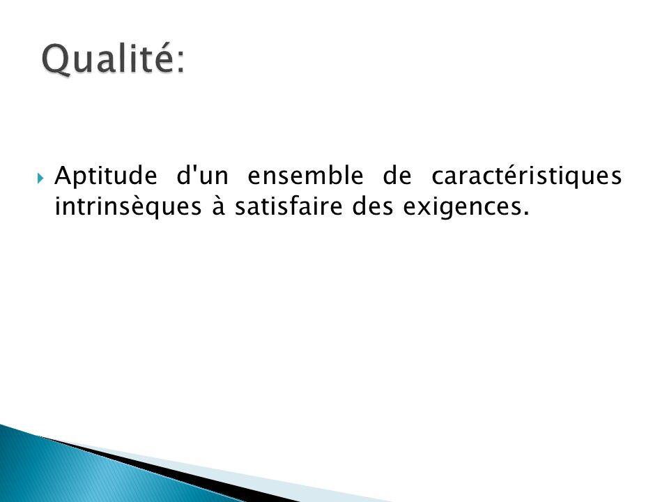 Qualité: Aptitude d un ensemble de caractéristiques intrinsèques à satisfaire des exigences.