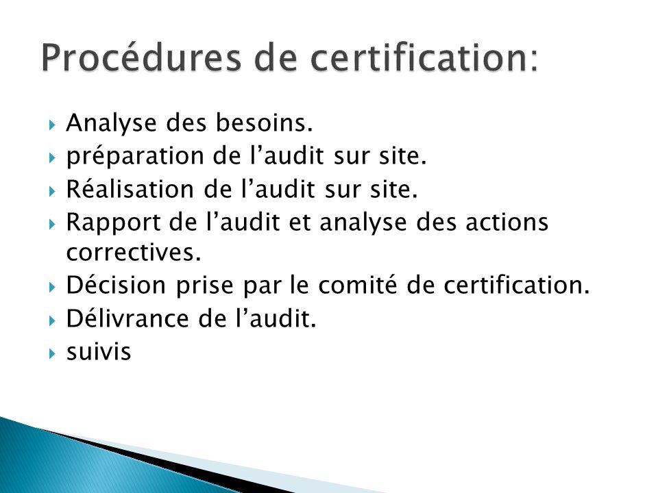 Procédures de certification: