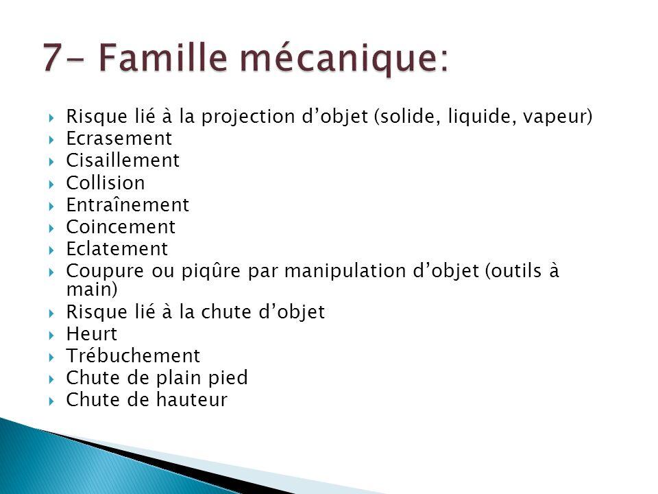 7- Famille mécanique: Risque lié à la projection d'objet (solide, liquide, vapeur) Ecrasement. Cisaillement.