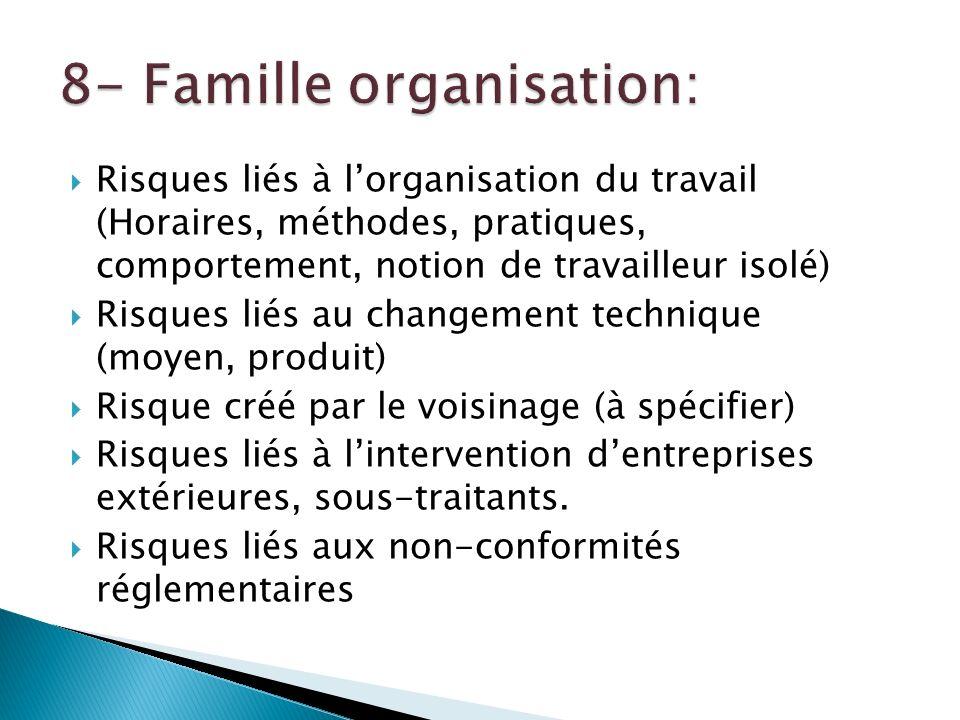8- Famille organisation: