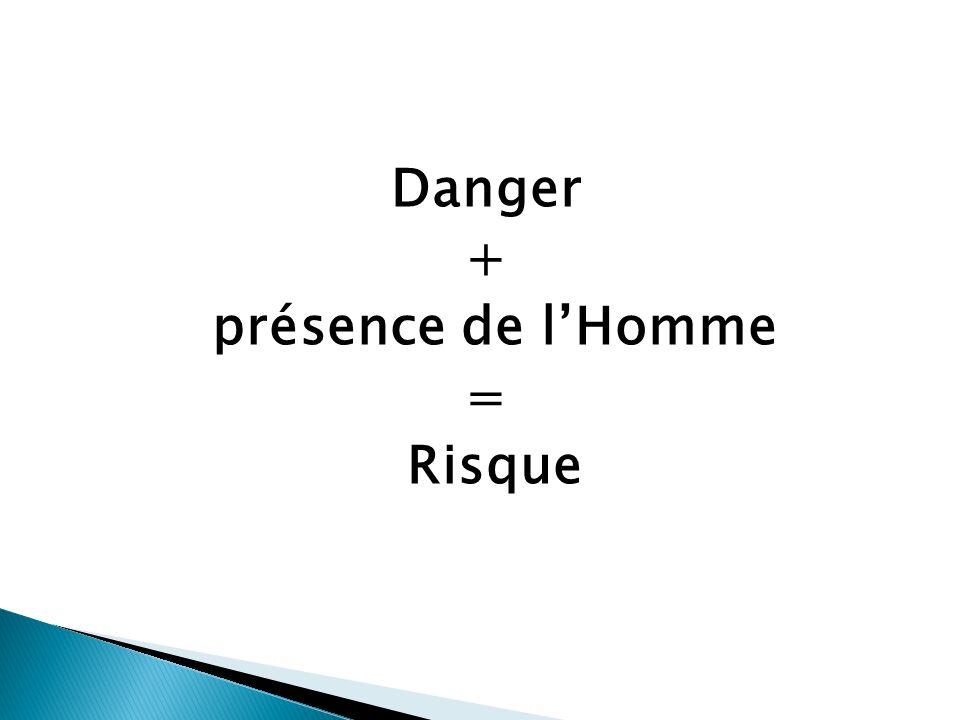 Danger + présence de l'Homme = Risque
